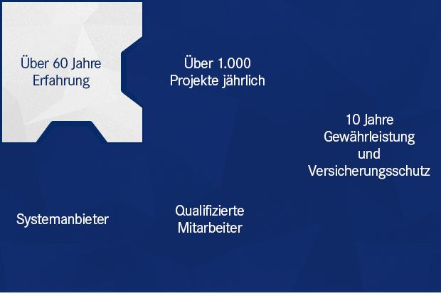 Am Müllerbach, Dornbirn